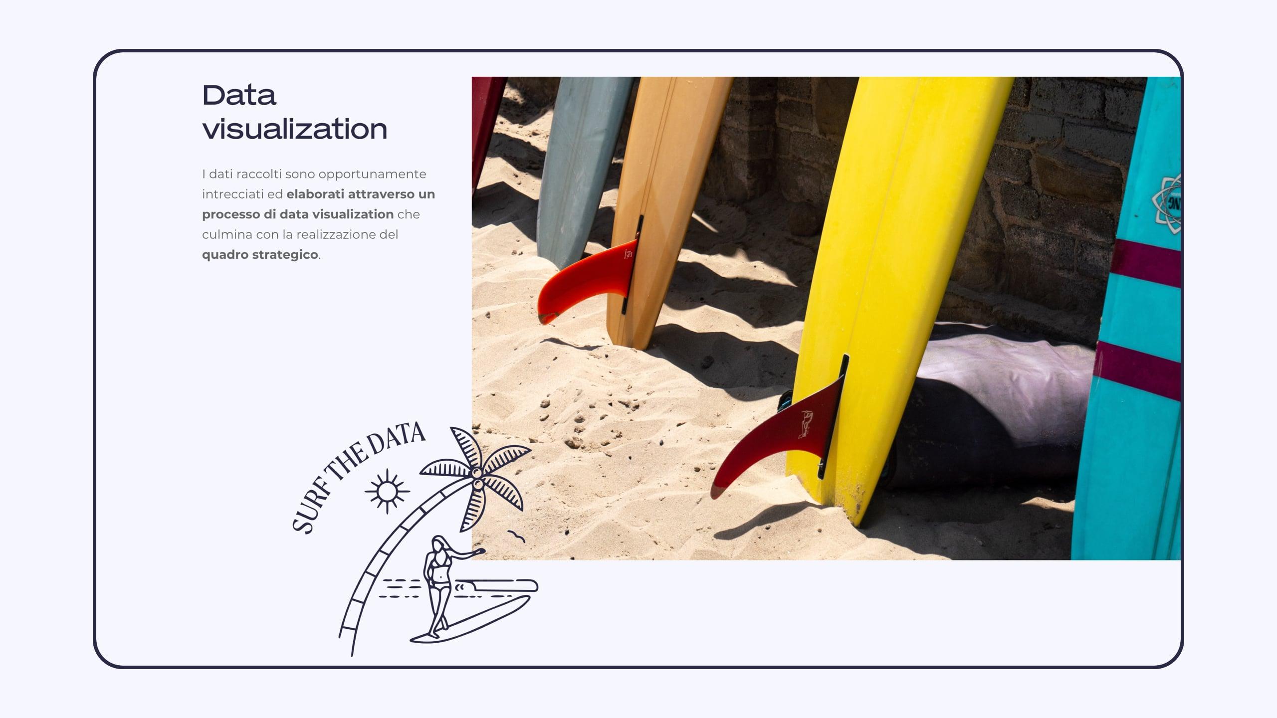 Surf the Market Data Visualization