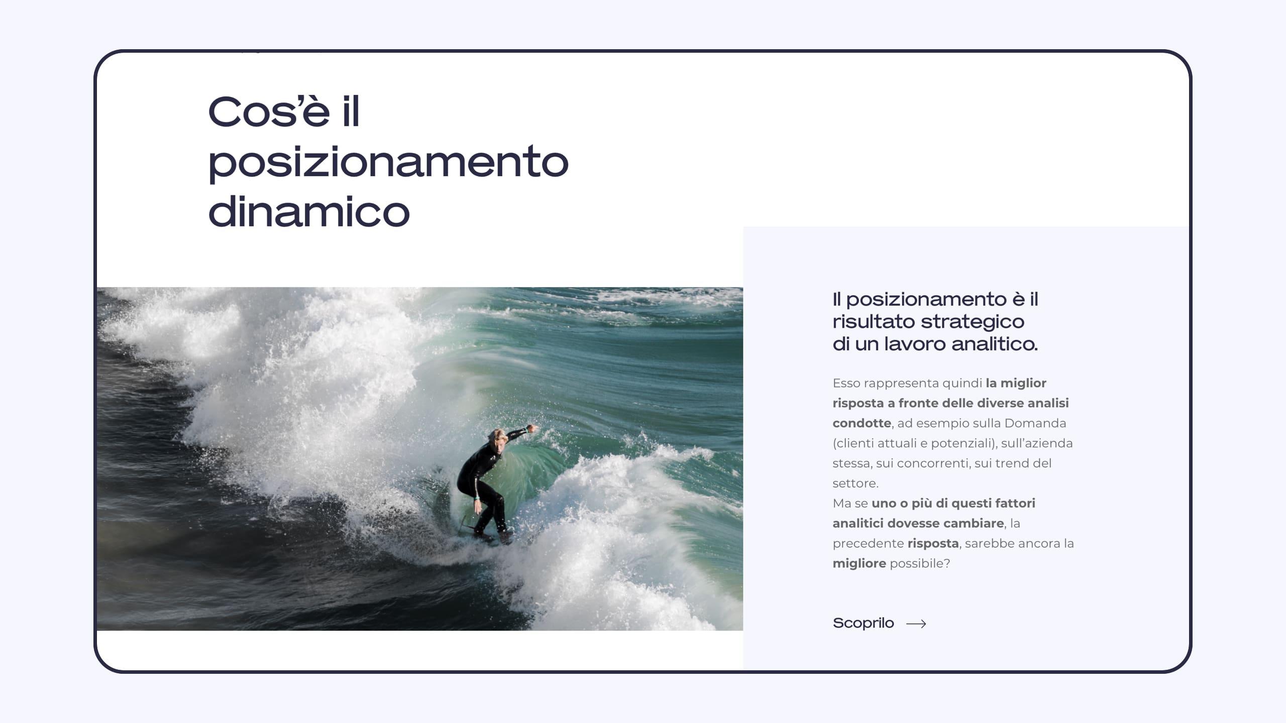 Surf the Market Posizionamento dinamico